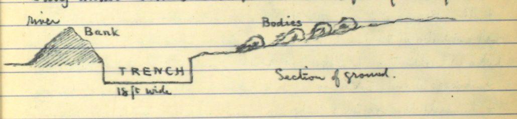 Frederick Smith's Official War Diary Book A – 11 Jul to 22 Sep 1900